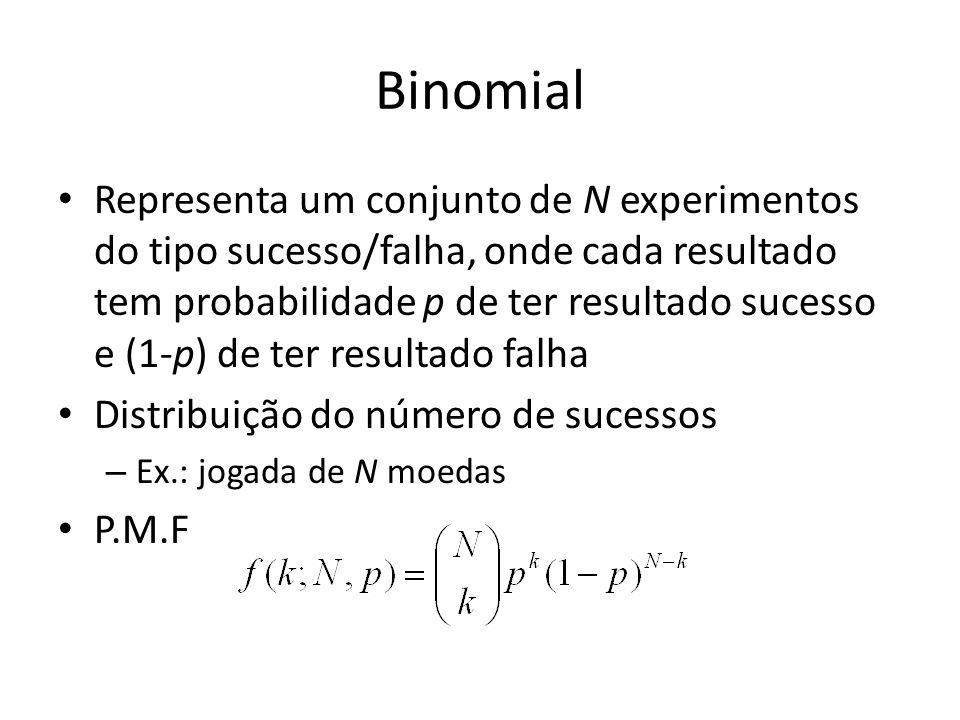 Binomial Representa um conjunto de N experimentos do tipo sucesso/falha, onde cada resultado tem probabilidade p de ter resultado sucesso e (1-p) de ter resultado falha Distribuição do número de sucessos – Ex.: jogada de N moedas P.M.F