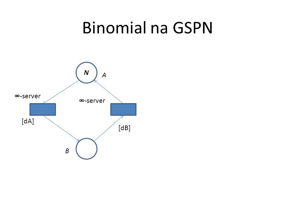 Binomial na GSPN N [dA] [dB] A B  -server