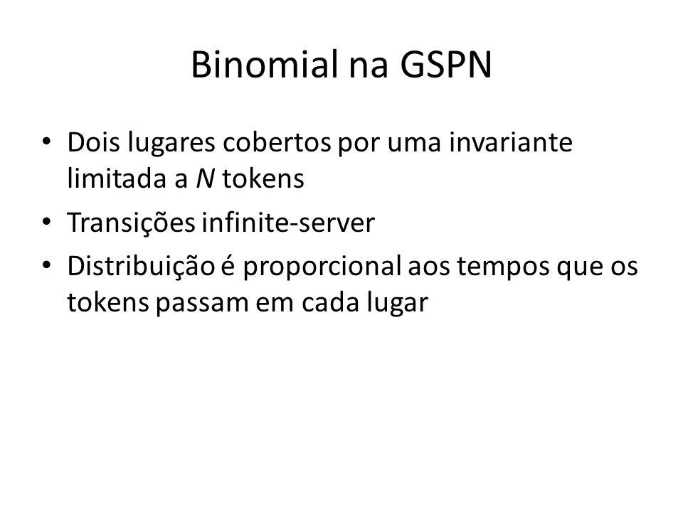 Binomial na GSPN Dois lugares cobertos por uma invariante limitada a N tokens Transições infinite-server Distribuição é proporcional aos tempos que os tokens passam em cada lugar