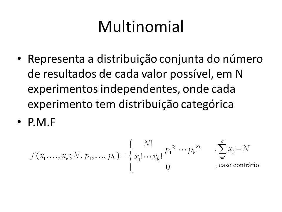 Multinomial Representa a distribuição conjunta do número de resultados de cada valor possível, em N experimentos independentes, onde cada experimento