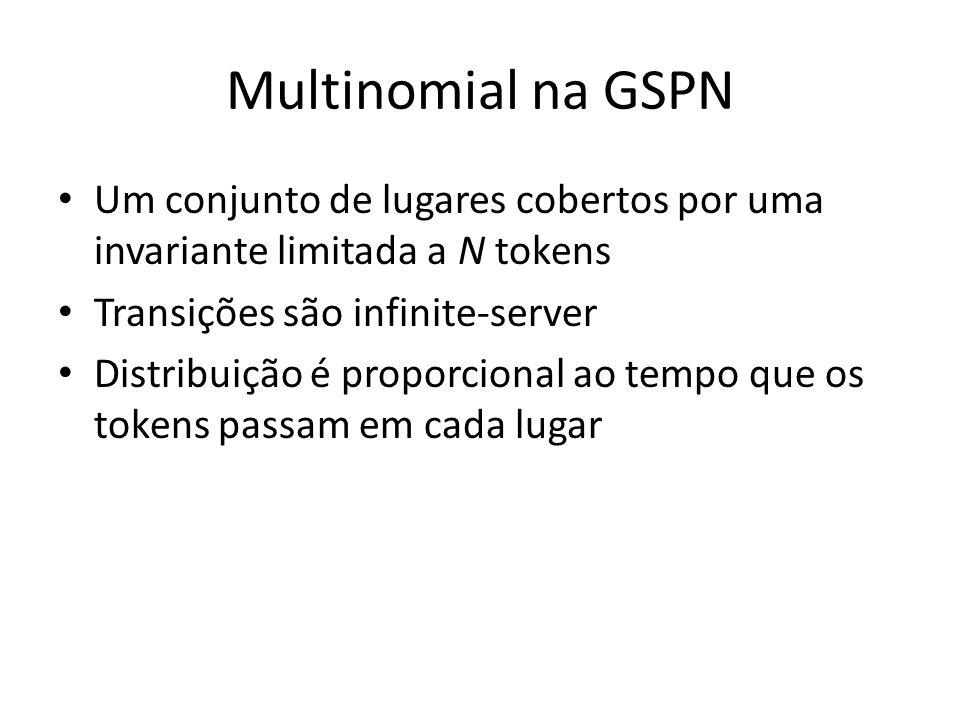 Multinomial na GSPN Um conjunto de lugares cobertos por uma invariante limitada a N tokens Transições são infinite-server Distribuição é proporcional ao tempo que os tokens passam em cada lugar