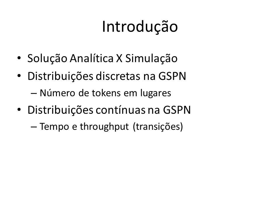 Introdução Solução Analítica X Simulação Distribuições discretas na GSPN – Número de tokens em lugares Distribuições contínuas na GSPN – Tempo e throughput (transições)