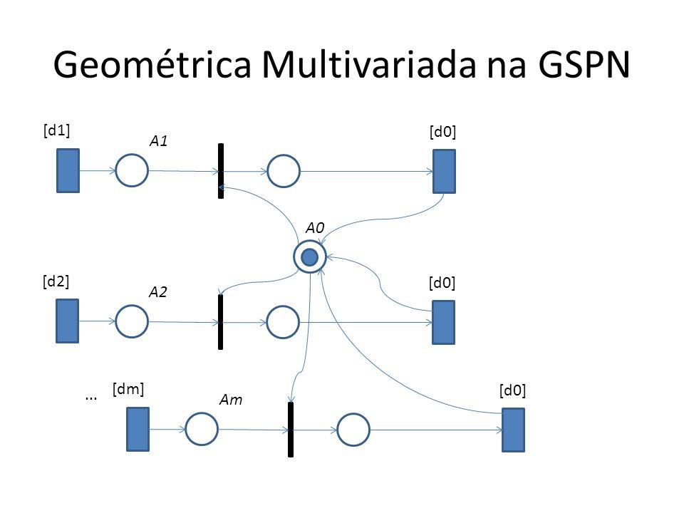 Geométrica Multivariada na GSPN A0 [d1] [d0] A1 [d2] [d0] A2 [dm] [d0] Am...