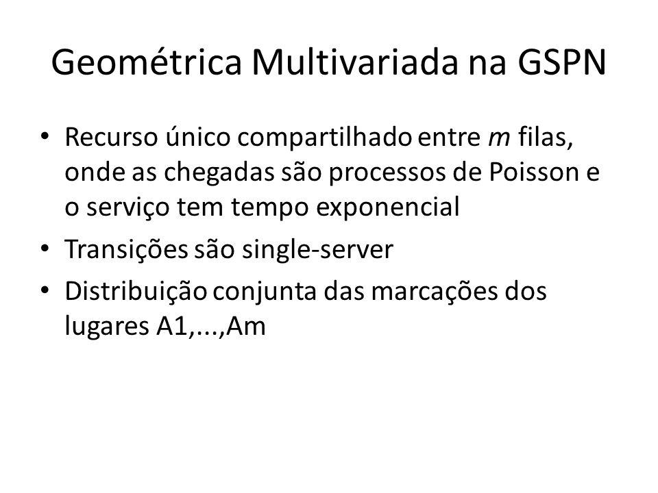 Geométrica Multivariada na GSPN Recurso único compartilhado entre m filas, onde as chegadas são processos de Poisson e o serviço tem tempo exponencial Transições são single-server Distribuição conjunta das marcações dos lugares A1,...,Am