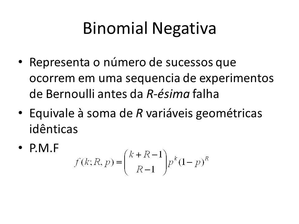 Binomial Negativa Representa o número de sucessos que ocorrem em uma sequencia de experimentos de Bernoulli antes da R-ésima falha Equivale à soma de R variáveis geométricas idênticas P.M.F