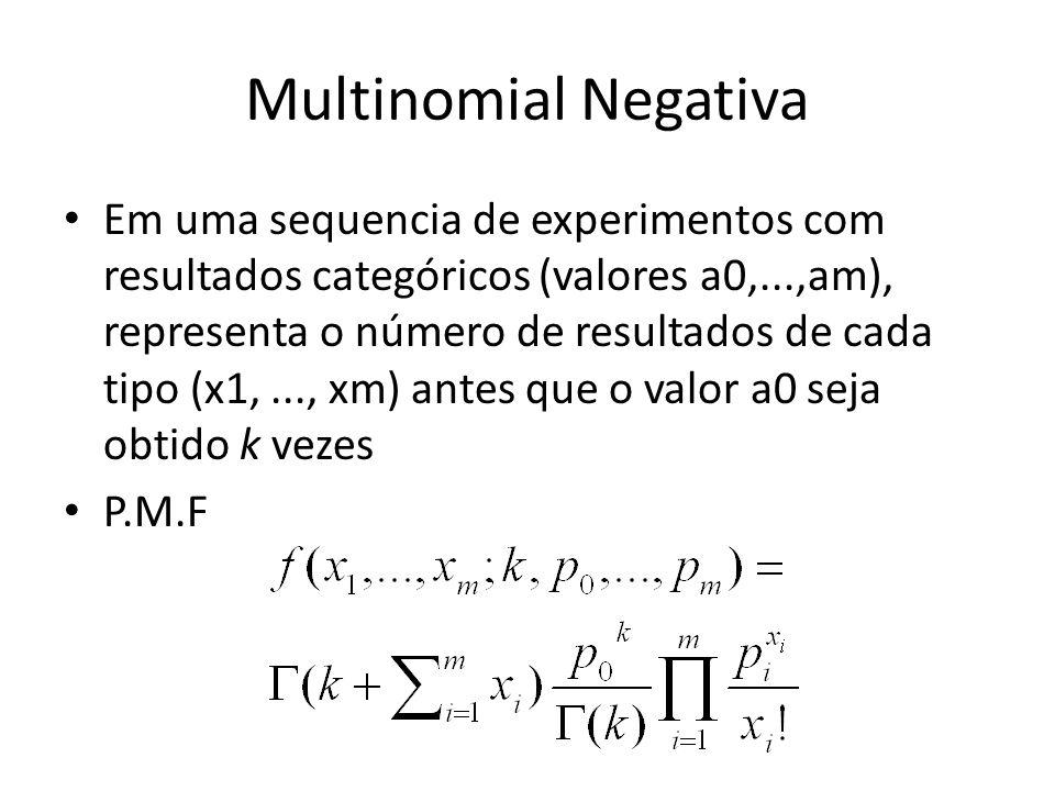 Multinomial Negativa Em uma sequencia de experimentos com resultados categóricos (valores a0,...,am), representa o número de resultados de cada tipo (x1,..., xm) antes que o valor a0 seja obtido k vezes P.M.F