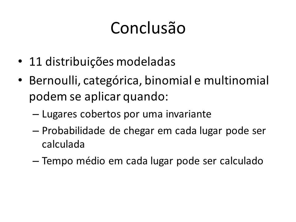 Conclusão 11 distribuições modeladas Bernoulli, categórica, binomial e multinomial podem se aplicar quando: – Lugares cobertos por uma invariante – Probabilidade de chegar em cada lugar pode ser calculada – Tempo médio em cada lugar pode ser calculado