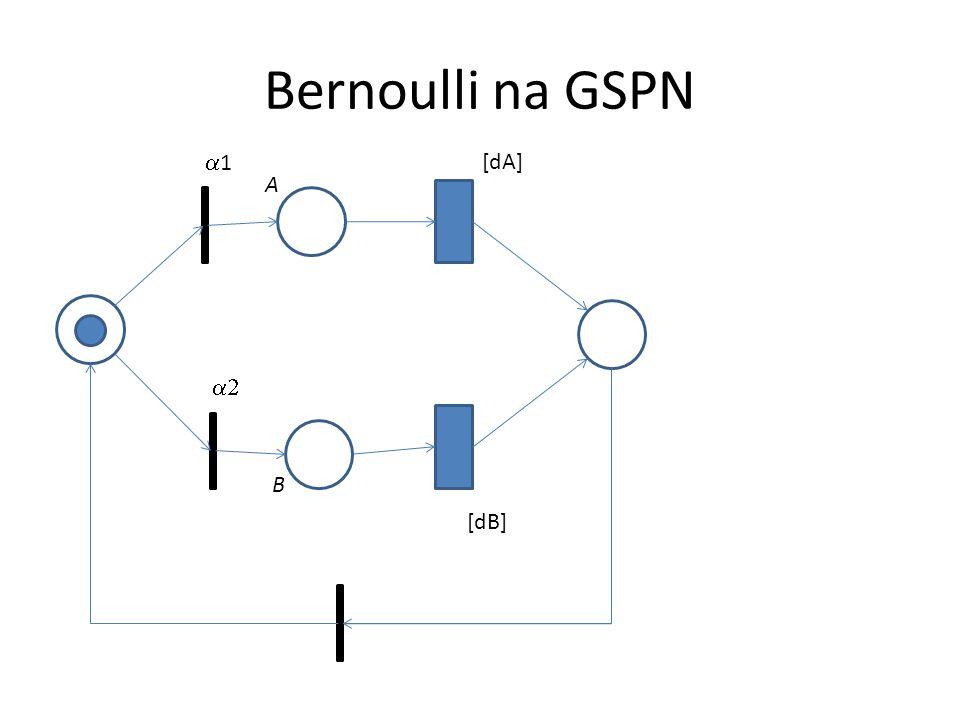 Bernoulli na GSPN [dA] [dB] A B