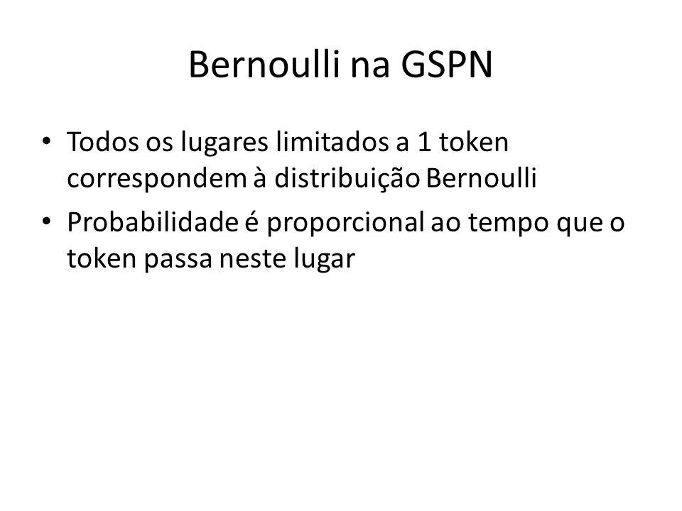 Bernoulli na GSPN Todos os lugares limitados a 1 token correspondem à distribuição Bernoulli Probabilidade é proporcional ao tempo que o token passa neste lugar
