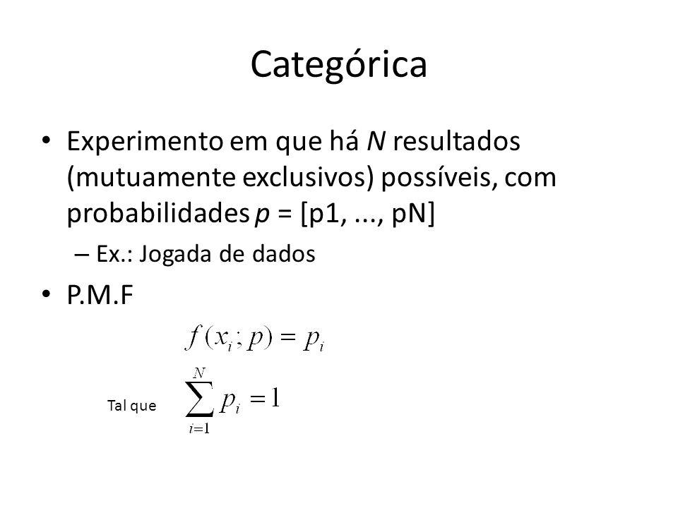 Categórica Experimento em que há N resultados (mutuamente exclusivos) possíveis, com probabilidades p = [p1,..., pN] – Ex.: Jogada de dados P.M.F Tal que