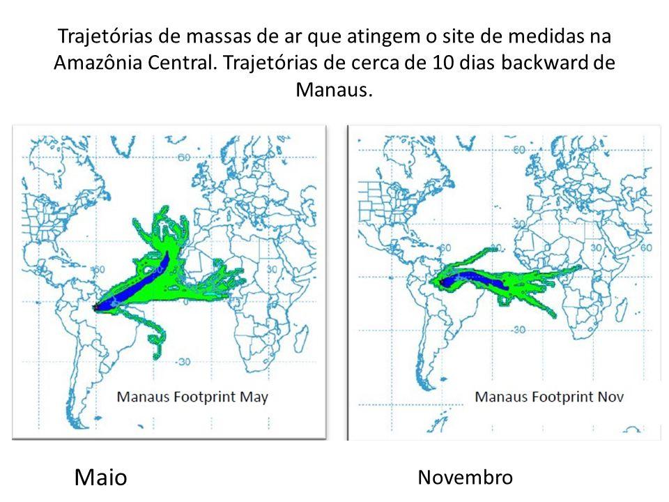 Trajetórias de massas de ar que atingem o site de medidas na Amazônia Central.