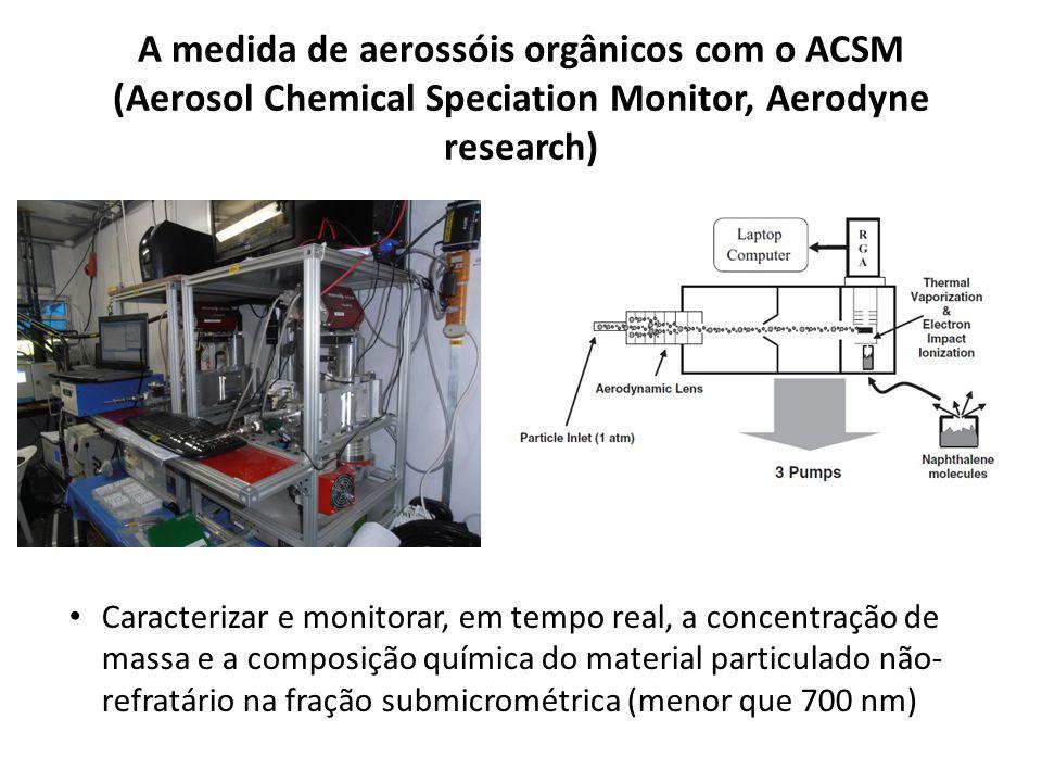A medida de aerossóis orgânicos com o ACSM (Aerosol Chemical Speciation Monitor, Aerodyne research) Caracterizar e monitorar, em tempo real, a concentração de massa e a composição química do material particulado não- refratário na fração submicrométrica (menor que 700 nm)