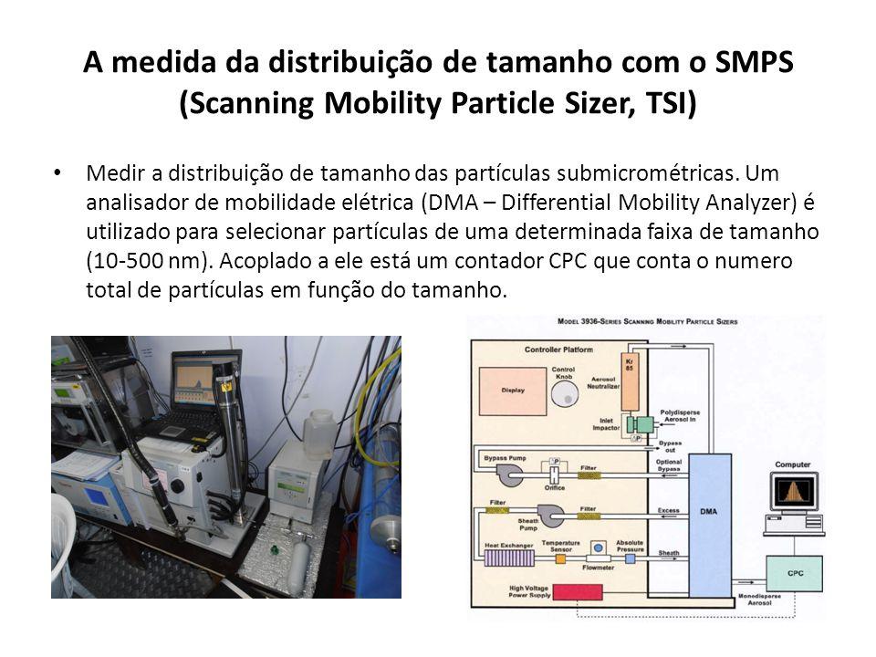 A medida da distribuição de tamanho com o SMPS (Scanning Mobility Particle Sizer, TSI) Medir a distribuição de tamanho das partículas submicrométricas.