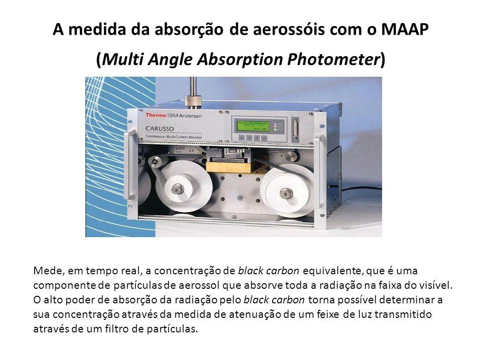 A medida da absorção de aerossóis com o MAAP (Multi Angle Absorption Photometer) Mede, em tempo real, a concentração de black carbon equivalente, que é uma componente de partículas de aerossol que absorve toda a radiação na faixa do visível.