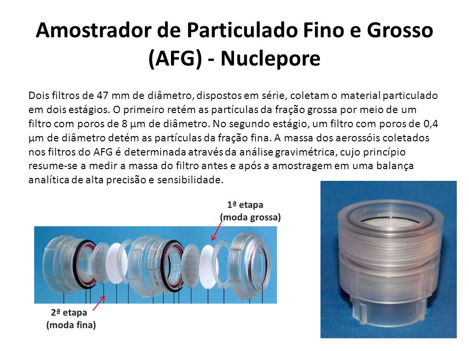 Amostrador de Particulado Fino e Grosso (AFG) - Nuclepore Dois filtros de 47 mm de diâmetro, dispostos em série, coletam o material particulado em dois estágios.