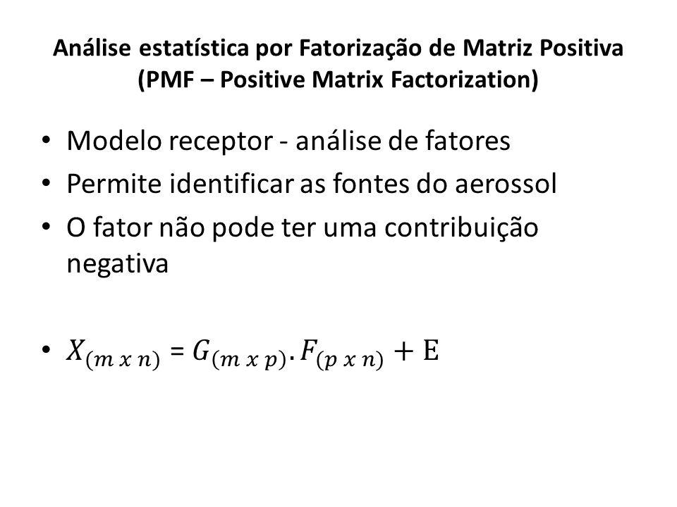 Análise estatística por Fatorização de Matriz Positiva (PMF – Positive Matrix Factorization)