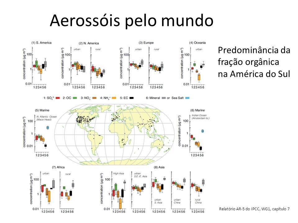 Aerossóis pelo mundo Predominância da fração orgânica na América do Sul Relatório AR-5 do IPCC, WG1, capítulo 7