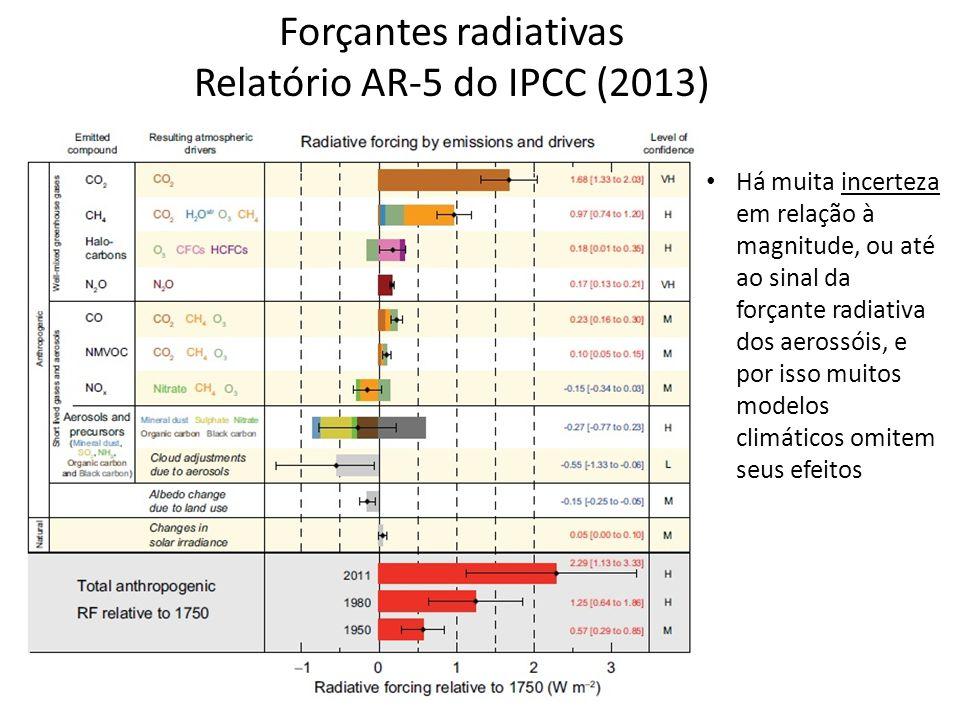 Forçantes radiativas Relatório AR-5 do IPCC (2013) Há muita incerteza em relação à magnitude, ou até ao sinal da forçante radiativa dos aerossóis, e por isso muitos modelos climáticos omitem seus efeitos