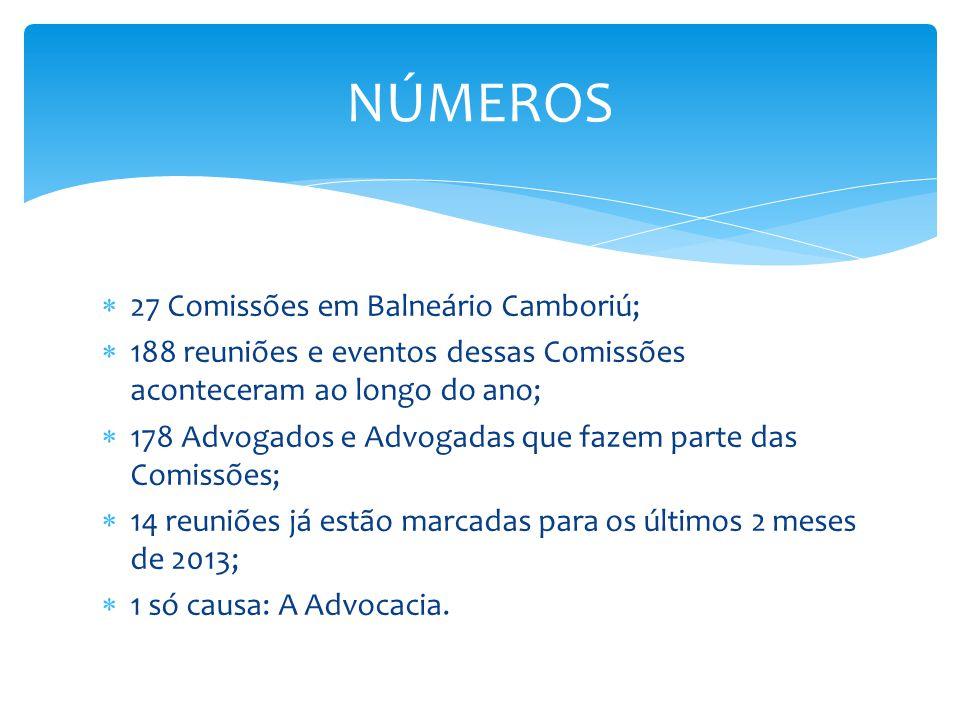  27 Comissões em Balneário Camboriú;  188 reuniões e eventos dessas Comissões aconteceram ao longo do ano;  178 Advogados e Advogadas que fazem par