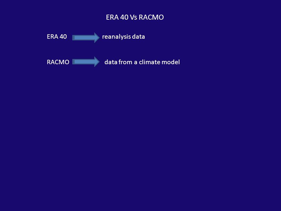 ERA 40 Vs RACMO ERA 40 reanalysis data RACMO data from a climate model