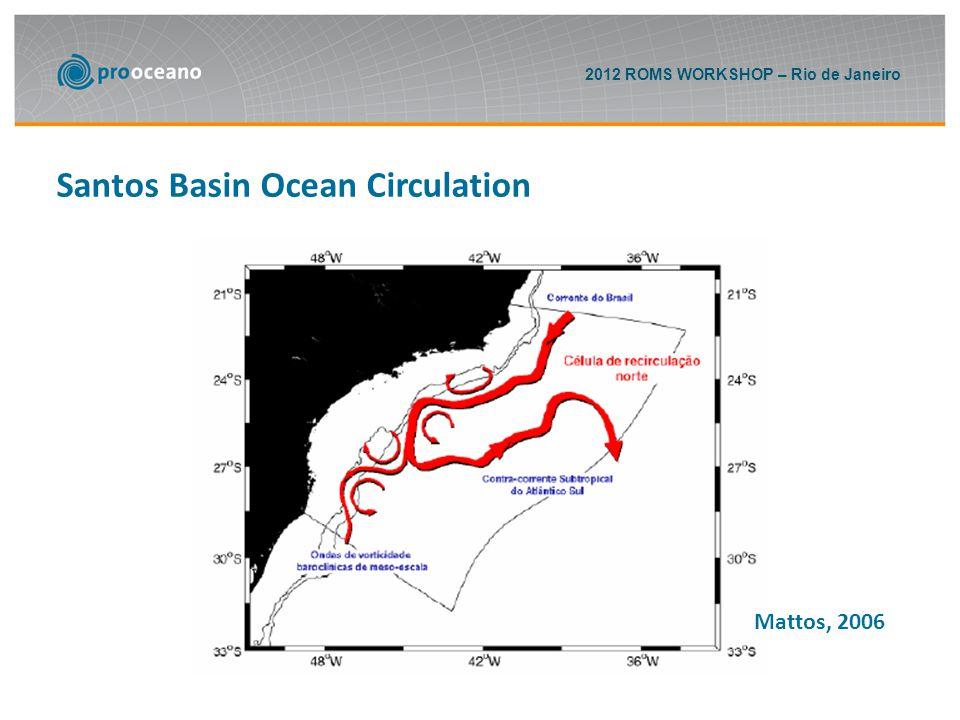 2012 ROMS WORKSHOP – Rio de Janeiro Santos Basin Ocean Circulation Tsuchyia, 1985 (left) & Reid, 1989 (right) – apud Belo,2011