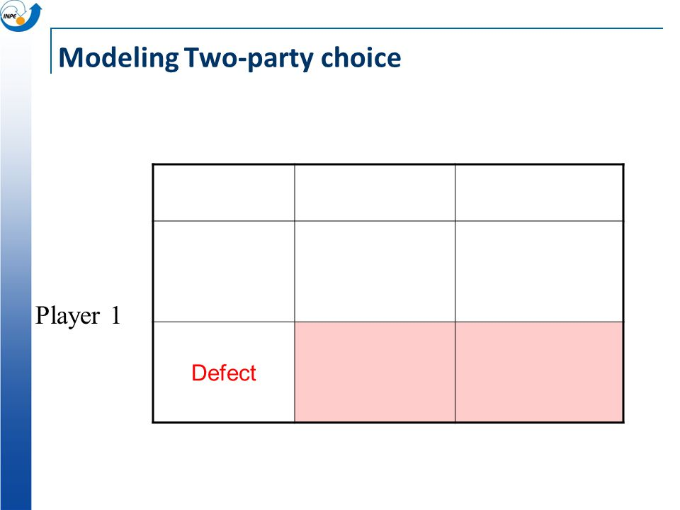 Cooperate Player 1 Modeling Two-party choice