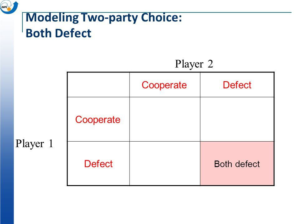 CooperateDefect Cooperate Both cooperate Defect Player 2 Player 1 Modeling Two-party Choice: Both Cooperate