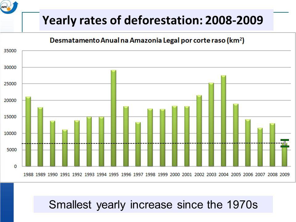 Brasil: compromisso de reduzir o desmatamento NAMA: Reduzir o desmatamento da Amazônia em 80% até 2020