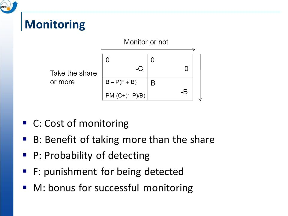 Monitoring 0 -C 0 B – P(F + B) PM-(C+(1-P)/B) B -B Monitor or not Take the share or more  C: Cost of monitoring  B: Benefit of taking more than the share  P: Probability of detecting  F: punishment for being detected  M: bonus for successful monitoring
