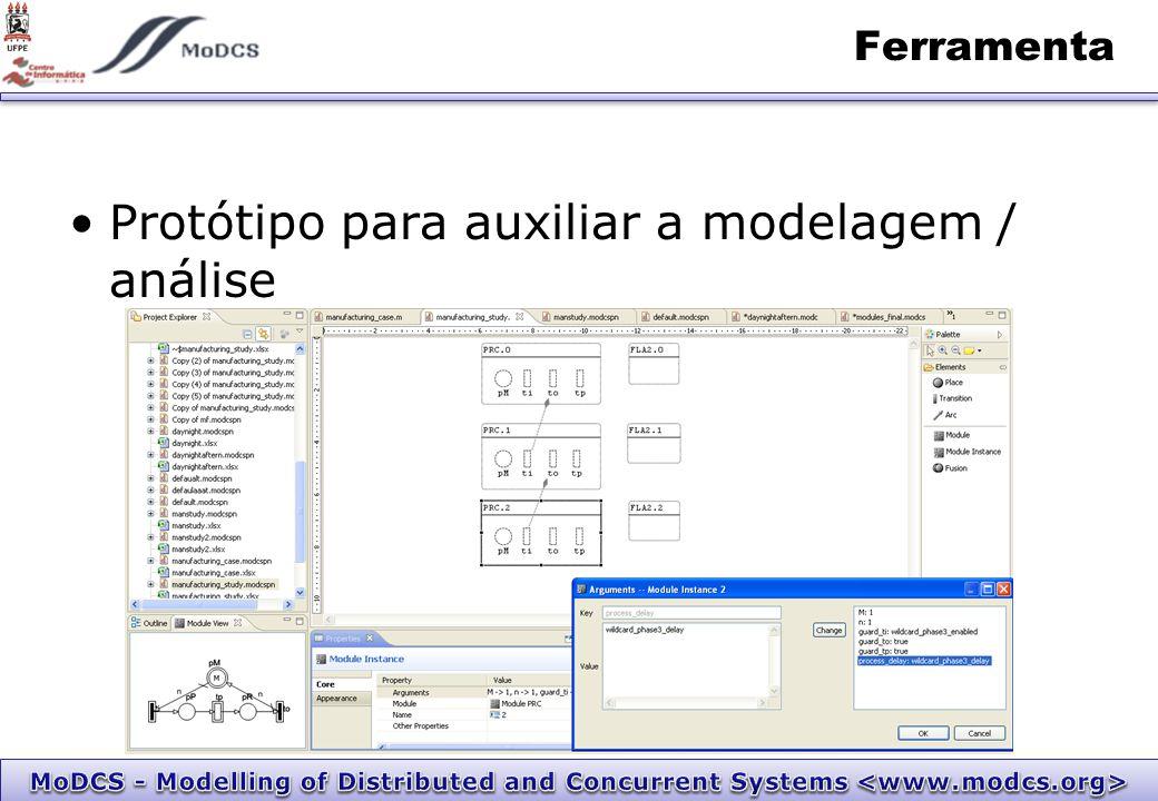 Ferramenta Protótipo para auxiliar a modelagem / análise