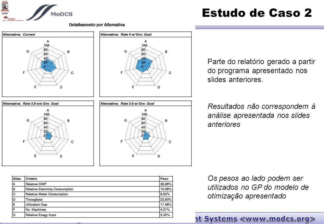 Parte do relatório gerado a partir do programa apresentado nos slides anteriores.
