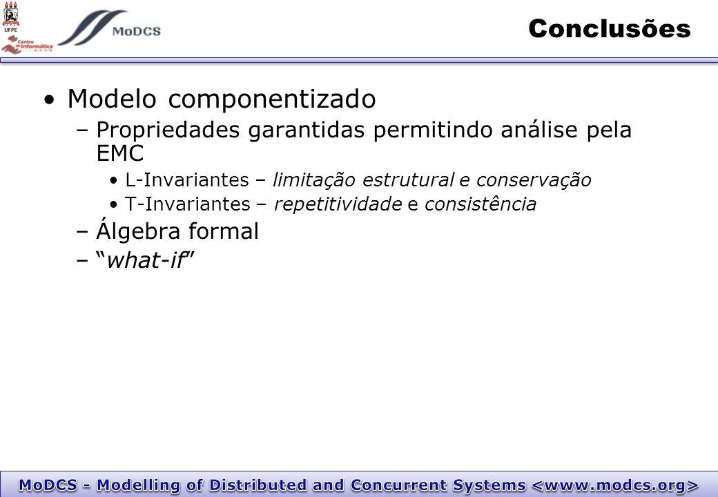 Conclusões Modelo componentizado –Propriedades garantidas permitindo análise pela EMC L-Invariantes – limitação estrutural e conservação T-Invariantes – repetitividade e consistência –Álgebra formal – what-if