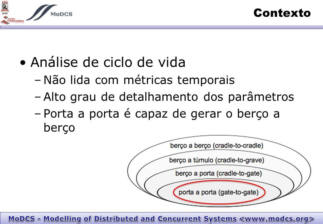 Contexto Análise de ciclo de vida –Não lida com métricas temporais –Alto grau de detalhamento dos parâmetros –Porta a porta é capaz de gerar o berço a berço