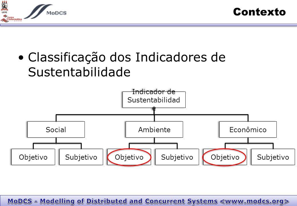 Classificação dos Indicadores de Sustentabilidade Contexto Indicador de Sustentabilidad e Objetivo Subjetivo Objetivo Subjetivo Objetivo Subjetivo Ambiente Econômico Social