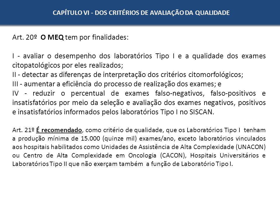 Art. 20º O MEQ tem por finalidades: I - avaliar o desempenho dos laboratórios Tipo I e a qualidade dos exames citopatológicos por eles realizados; II