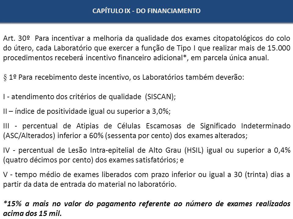 Art. 30º Para incentivar a melhoria da qualidade dos exames citopatológicos do colo do útero, cada Laboratório que exercer a função de Tipo I que real