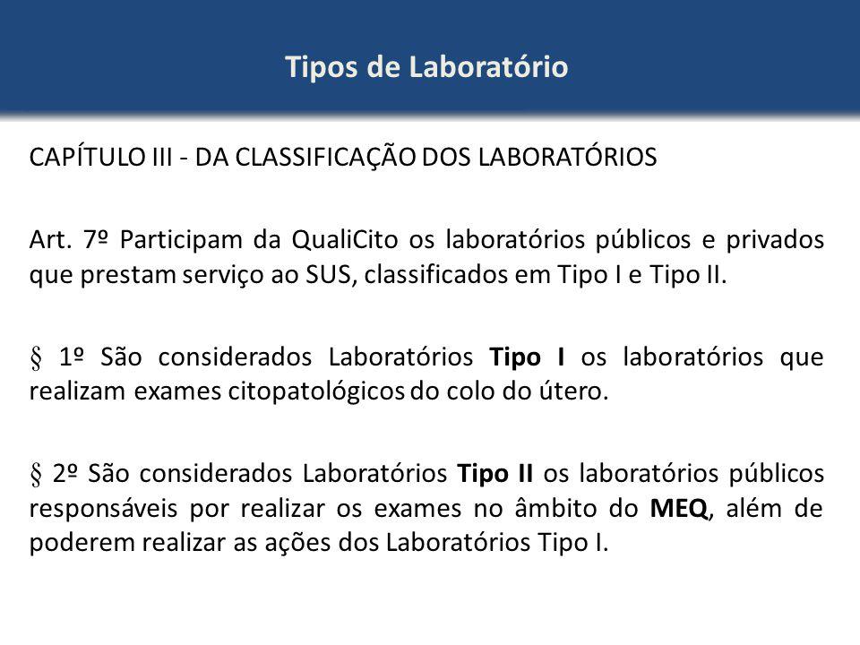 Tipos de Laboratório CAPÍTULO III - DA CLASSIFICAÇÃO DOS LABORATÓRIOS Art. 7º Participam da QualiCito os laboratórios públicos e privados que prestam