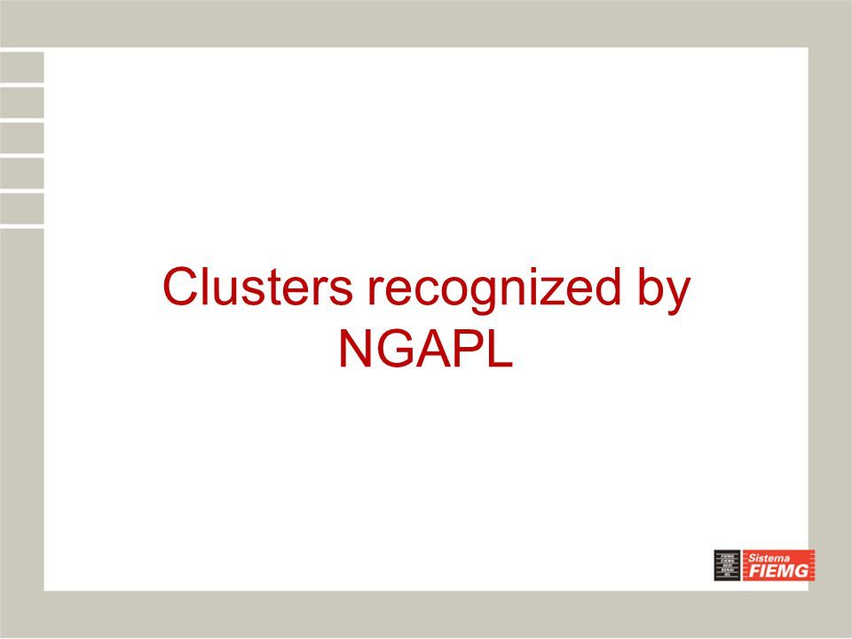 Clusters recognized by NGAPL