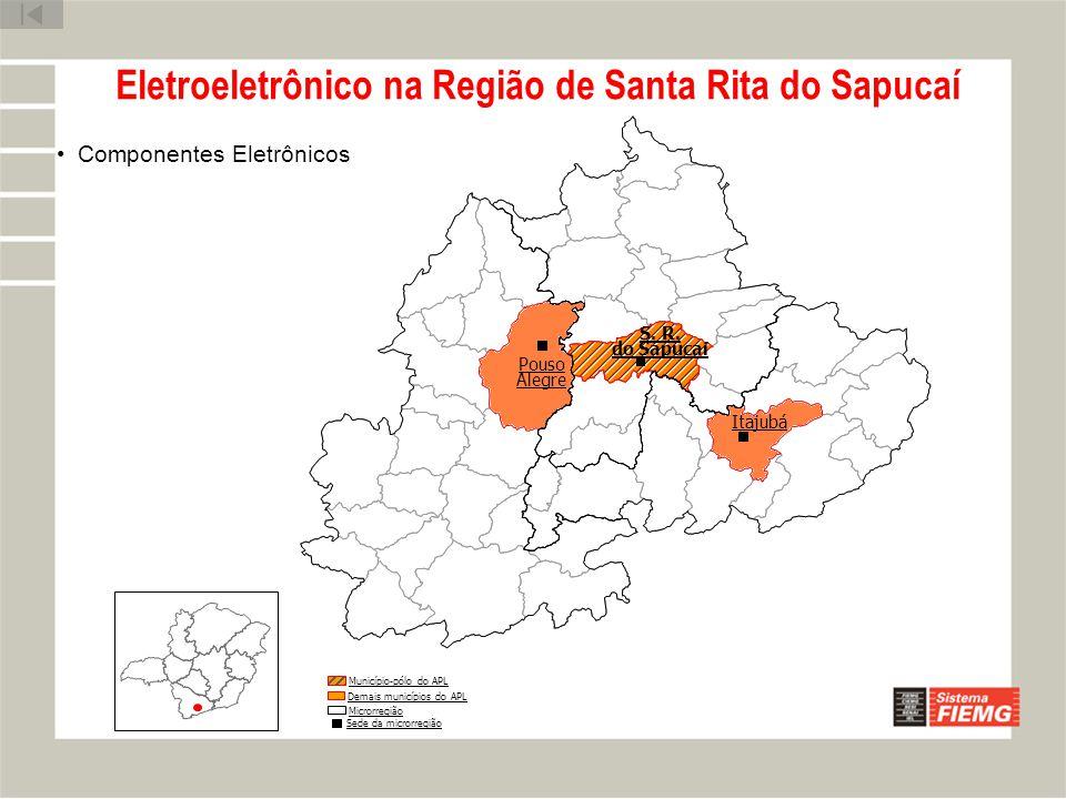 Eletroeletrônico na Região de Santa Rita do Sapucaí Componentes Eletrônicos Pouso Alegre Itajubá S.
