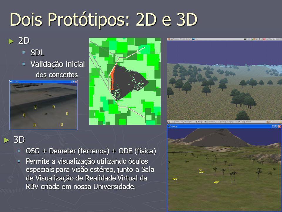12 31 May 2007 Dois Protótipos: 2D e 3D ► 2D  SDL  Validação inicial dos conceitos ► 3D  OSG + Demeter (terrenos) + ODE (física)  Permite a visualização utilizando óculos especiais para visão estéreo, junto a Sala de Visualização de Realidade Virtual da RBV criada em nossa Universidade.