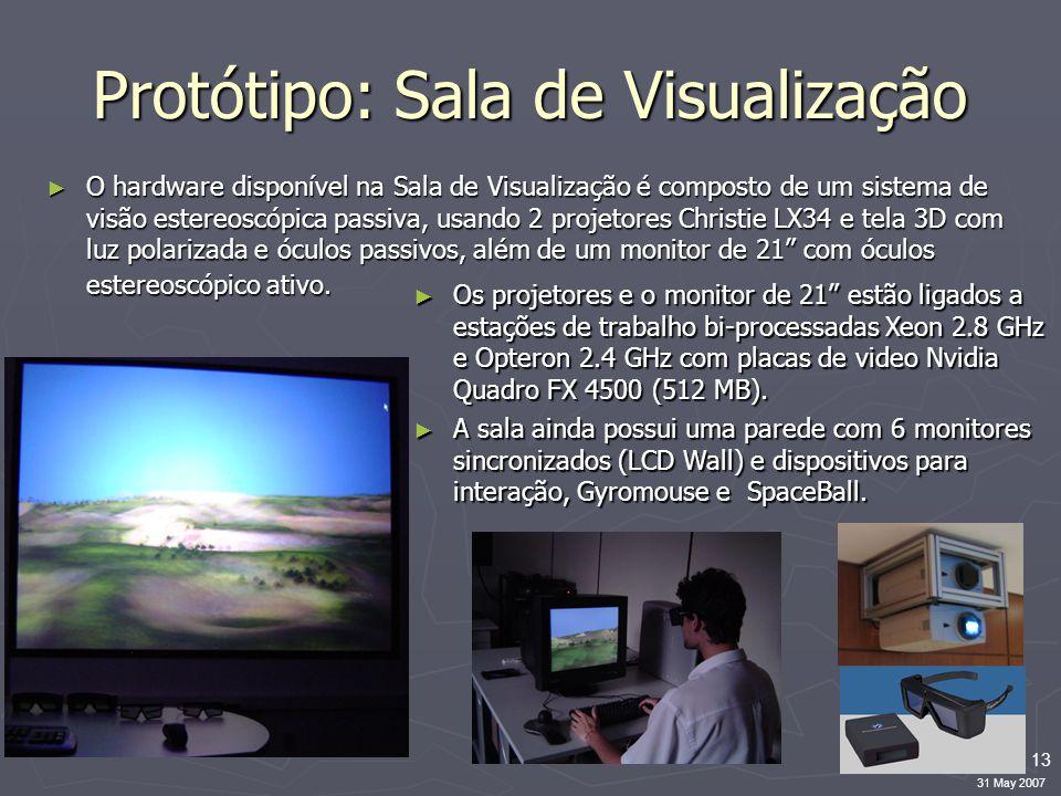 13 31 May 2007 Protótipo: Sala de Visualização ► O hardware disponível na Sala de Visualização é composto de um sistema de visão estereoscópica passiva, usando 2 projetores Christie LX34 e tela 3D com luz polarizada e óculos passivos, além de um monitor de 21 com óculos estereoscópico ativo.