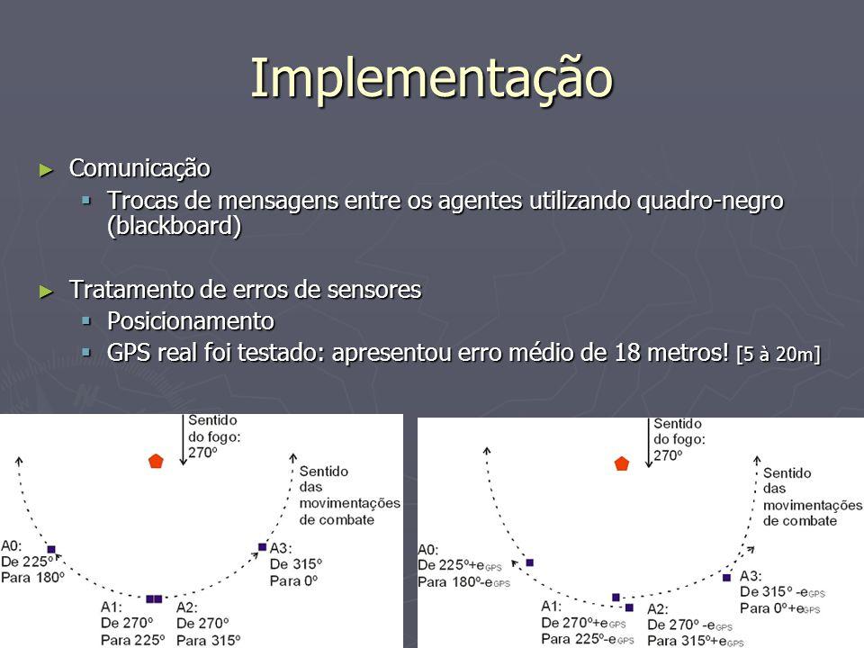 16 31 May 2007 Implementação ► Comunicação  Trocas de mensagens entre os agentes utilizando quadro-negro (blackboard) ► Tratamento de erros de sensores  Posicionamento  GPS real foi testado: apresentou erro médio de 18 metros.
