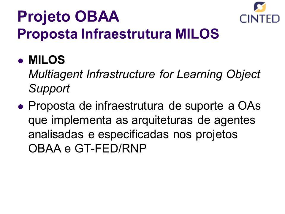 Projeto OBAA Proposta Infraestrutura MILOS MILOS Multiagent Infrastructure for Learning Object Support Proposta de infraestrutura de suporte a OAs que implementa as arquiteturas de agentes analisadas e especificadas nos projetos OBAA e GT-FED/RNP
