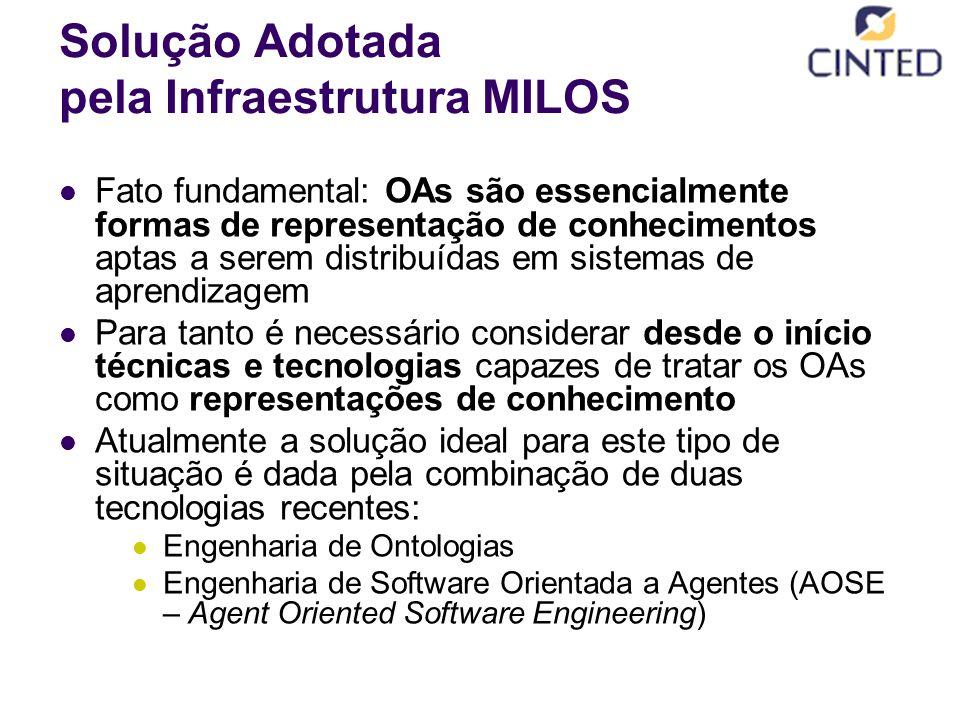 Solução Adotada pela Infraestrutura MILOS Fato fundamental: OAs são essencialmente formas de representação de conhecimentos aptas a serem distribuídas