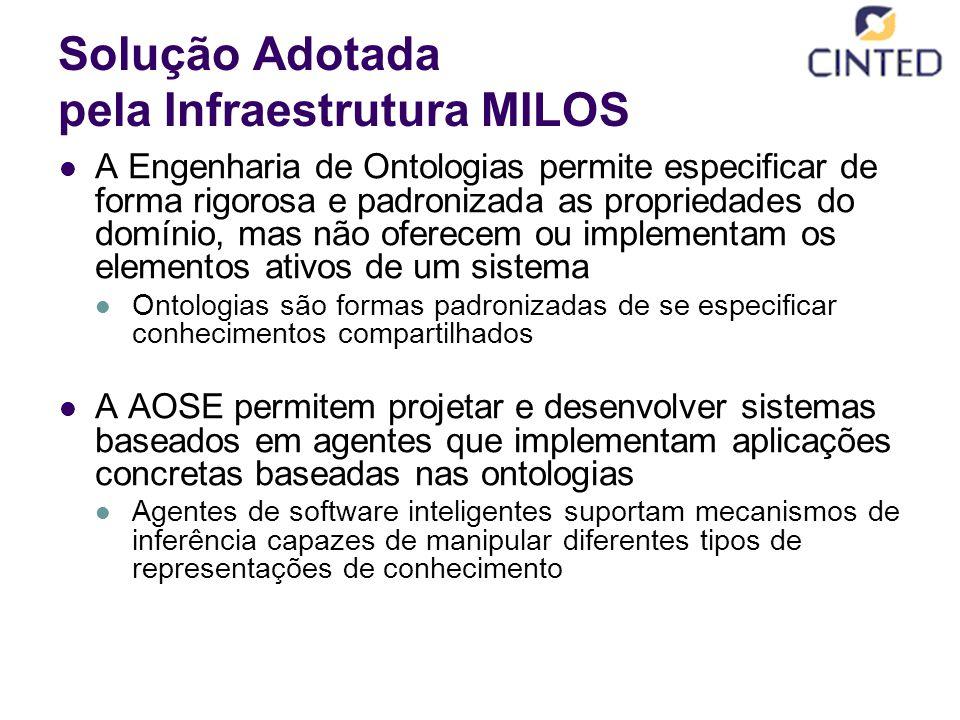 Solução Adotada pela Infraestrutura MILOS A Engenharia de Ontologias permite especificar de forma rigorosa e padronizada as propriedades do domínio, m