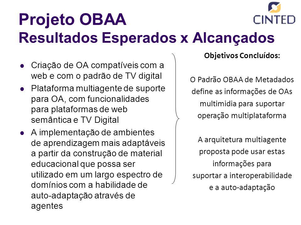 Projeto OBAA Resultados Esperados x Alcançados Criação de OA compatíveis com a web e com o padrão de TV digital Plataforma multiagente de suporte para