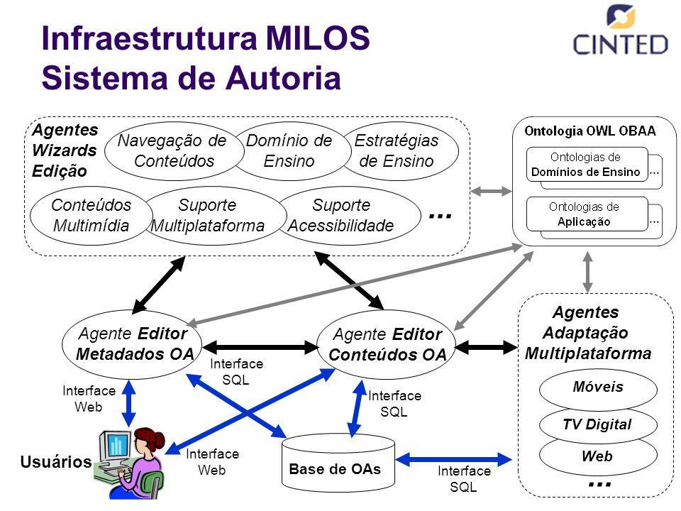Suporte Acessibilidade Suporte Multiplataforma Conteúdos Multimídia Estratégias de Ensino Domínio de Ensino Infraestrutura MILOS Sistema de Autoria We