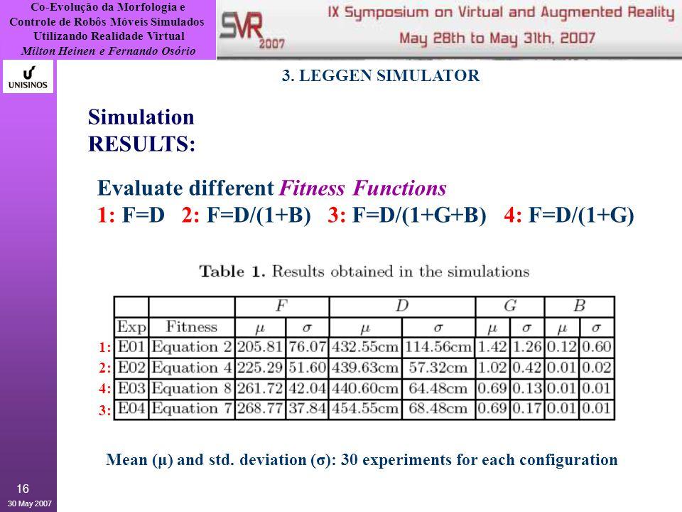 Co-Evolução da Morfologia e Controle de Robôs Móveis Simulados Utilizando Realidade Virtual Milton Heinen e Fernando Osório 30 May 2007 16 3.