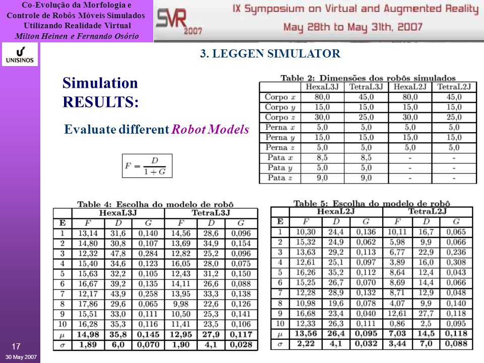 Co-Evolução da Morfologia e Controle de Robôs Móveis Simulados Utilizando Realidade Virtual Milton Heinen e Fernando Osório 30 May 2007 17 3.