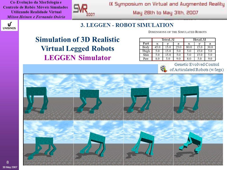 Co-Evolução da Morfologia e Controle de Robôs Móveis Simulados Utilizando Realidade Virtual Milton Heinen e Fernando Osório 30 May 2007 19 3.